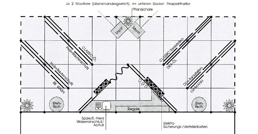 Grundriss für Messe-Kopfstand